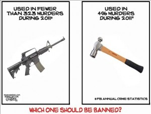 Which one should be banned? Rifle used in 323 murders during 2011. Hammer used in 496 murders during 2011. (FBI annual crime statistics)